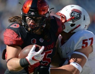 2018 NFL Draft Profile: San Diego State Fullback Nick Bawden