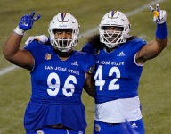 Mountain West Championship Week Betting Guide