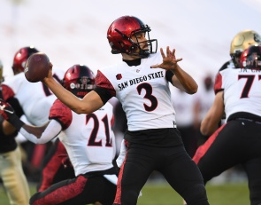 San Diego State vs Colorado State Preview: Three Keys for an Aztec Victory
