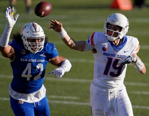 Mountain West Football: 2021 Fox Sports Television Schedule Announced